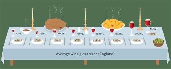 wine glass size