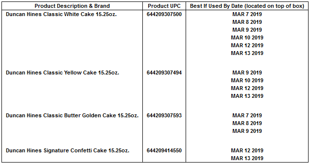 Chart of recalled cake mix